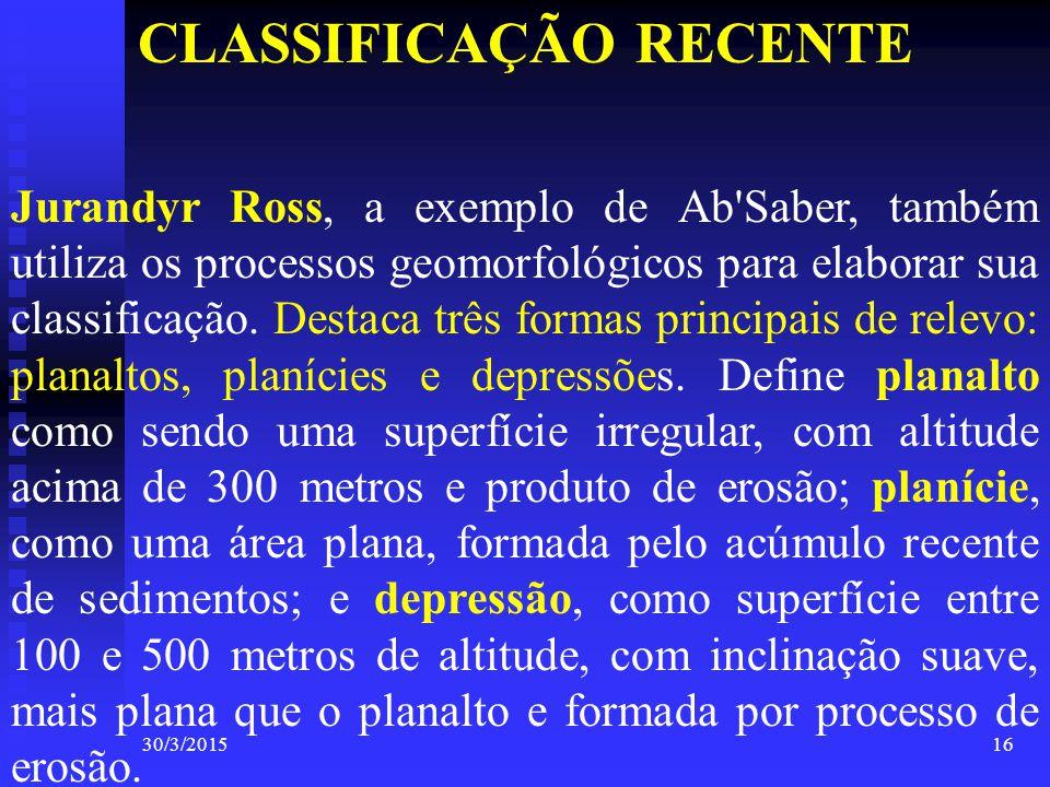 30/3/201516 CLASSIFICAÇÃO RECENTE Jurandyr Ross, a exemplo de Ab'Saber, também utiliza os processos geomorfológicos para elaborar sua classificação. D