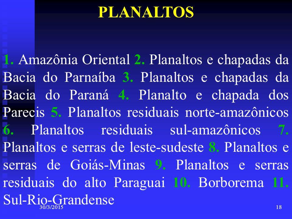 30/3/201518 PLANALTOS 1. Amazônia Oriental 2. Planaltos e chapadas da Bacia do Parnaíba 3. Planaltos e chapadas da Bacia do Paraná 4. Planalto e chapa