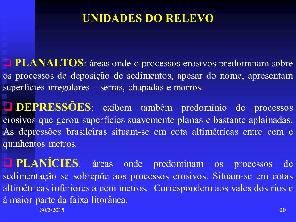 30/3/201520 UNIDADES DO RELEVO  PLANALTOS : áreas onde o processos erosivos predominam sobre os processos de deposição de sedimentos, apesar do nome,
