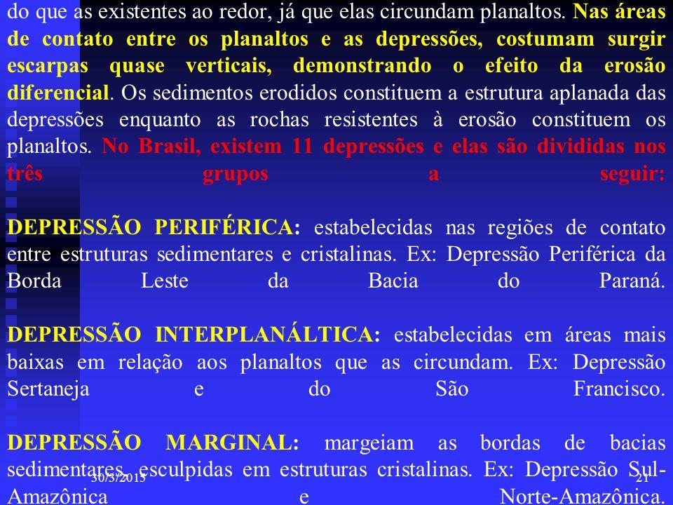 30/3/201521 As depressões são formas de relevo que apresentam altitudes mais baixas do que as existentes ao redor, já que elas circundam planaltos. Na