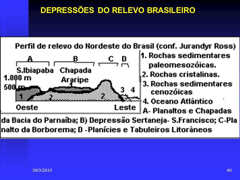 30/3/201540 DEPRESSÕES DO RELEVO BRASILEIRO