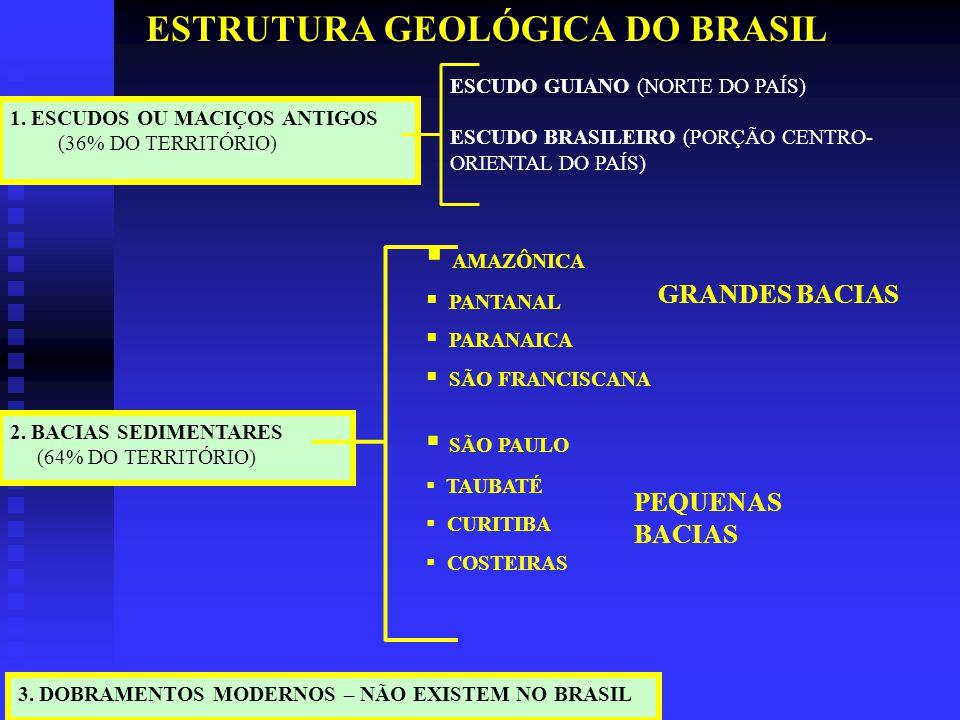 30/3/2015  SÃO PAULO  TAUBATÉ  CURITIBA  COSTEIRAS  AMAZÔNICA  PANTANAL  PARANAICA  SÃO FRANCISCANA ESCUDO GUIANO (NORTE DO PAÍS) ESCUDO BRASI