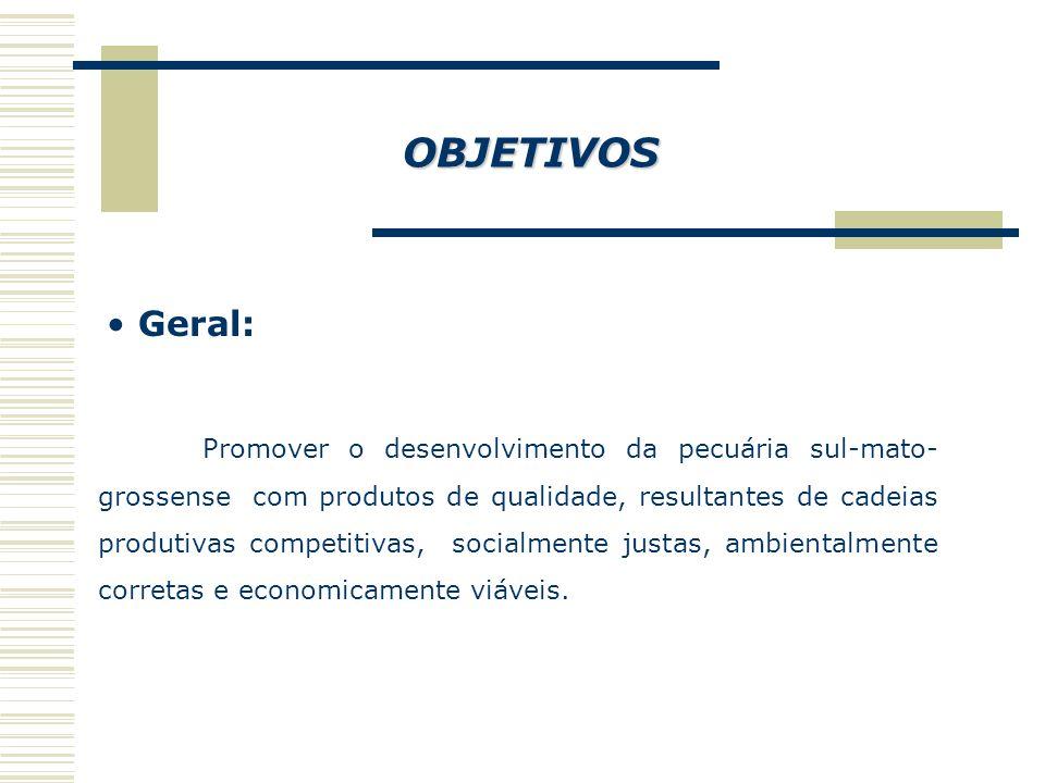 OBJETIVOS Geral: Promover o desenvolvimento da pecuária sul-mato- grossense com produtos de qualidade, resultantes de cadeias produtivas competitivas, socialmente justas, ambientalmente corretas e economicamente viáveis.