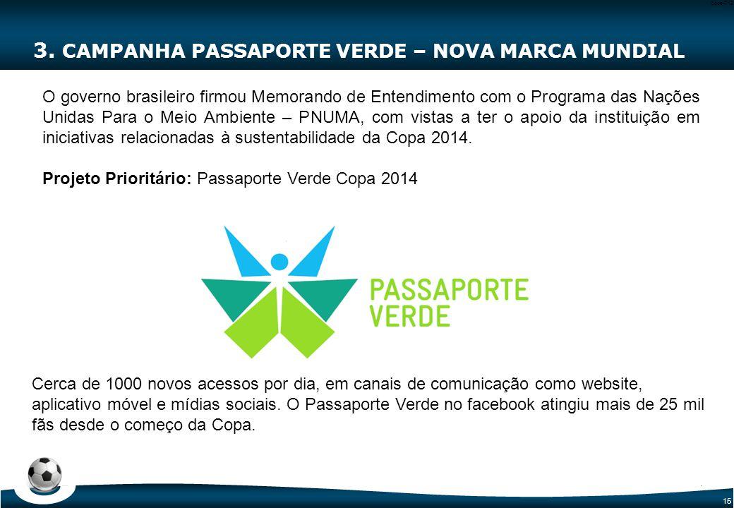 15 Code-P15 3. CAMPANHA PASSAPORTE VERDE – NOVA MARCA MUNDIAL O governo brasileiro firmou Memorando de Entendimento com o Programa das Nações Unidas P