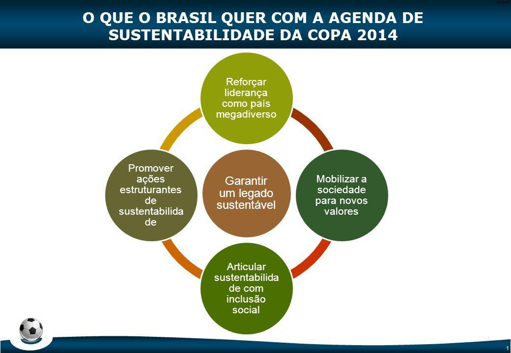 1 Code-P1 O QUE O BRASIL QUER COM A AGENDA DE SUSTENTABILIDADE DA COPA 2014 Garantir um legado sustentável Reforçar liderança como país megadiverso Mo