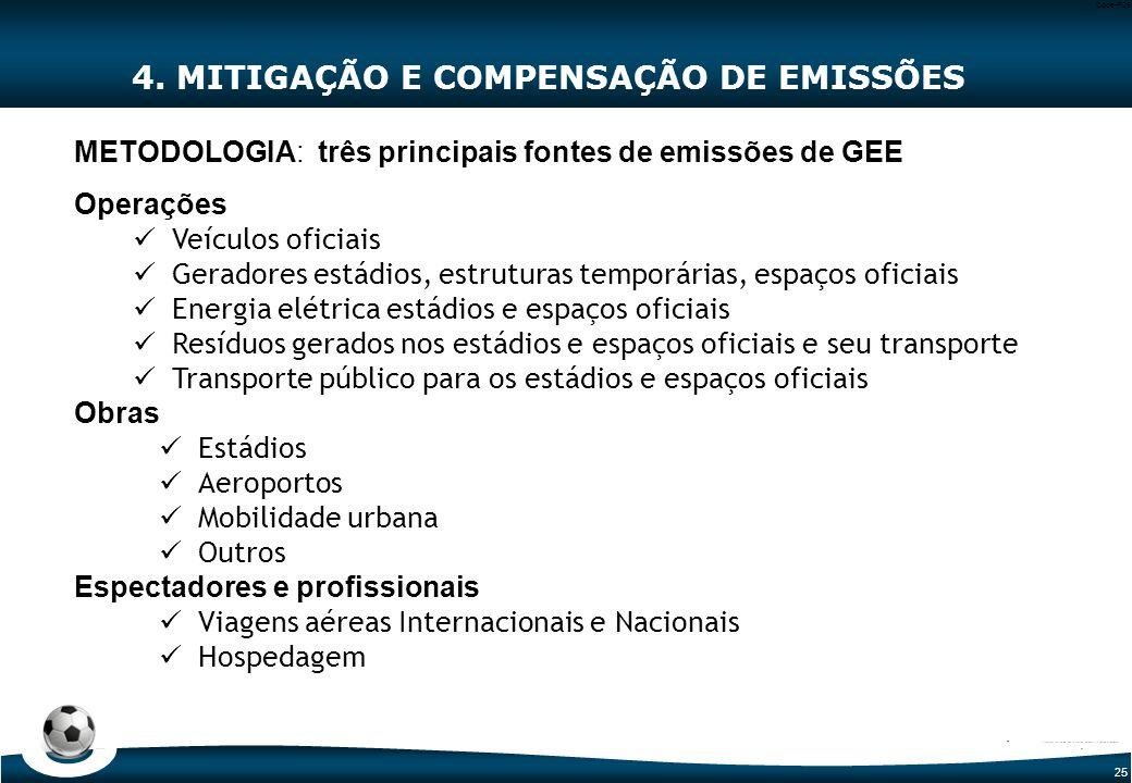 25 Code-P25 4. MITIGAÇÃO E COMPENSAÇÃO DE EMISSÕES METODOLOGIA: três principais fontes de emissões de GEE Operações Veículos oficiais Geradores estádi