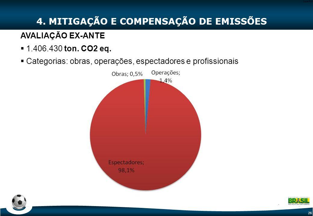 26 Code-P26 4. MITIGAÇÃO E COMPENSAÇÃO DE EMISSÕES AVALIAÇÃO EX-ANTE  1.406.430 ton. CO2 eq.  Categorias: obras, operações, espectadores e profissio