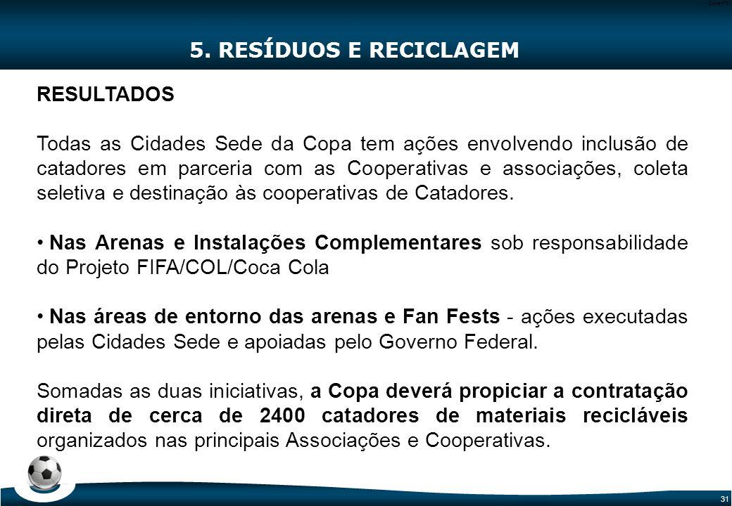 31 Code-P31 5. RESÍDUOS E RECICLAGEM RESULTADOS Todas as Cidades Sede da Copa tem ações envolvendo inclusão de catadores em parceria com as Cooperativ
