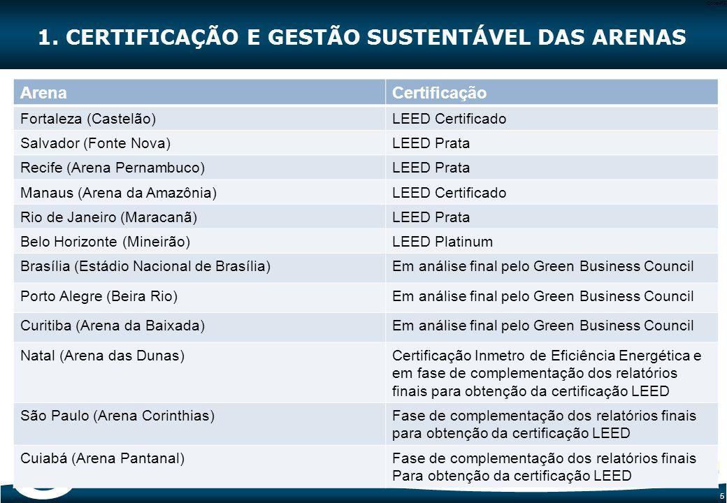 5 Code-P5 ArenaCertificação Fortaleza (Castelão)LEED Certificado Salvador (Fonte Nova)LEED Prata Recife (Arena Pernambuco)LEED Prata Manaus (Arena da