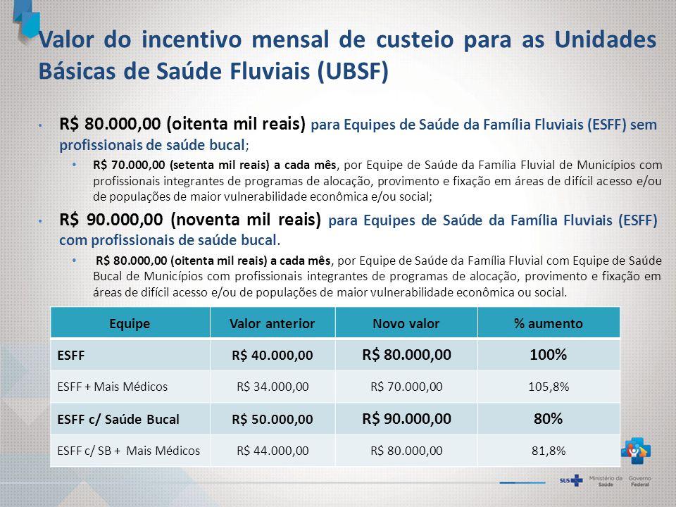 Valor do incentivo mensal de custeio para as Unidades Básicas de Saúde Fluviais (UBSF) R$ 80.000,00 (oitenta mil reais) para Equipes de Saúde da Famíl