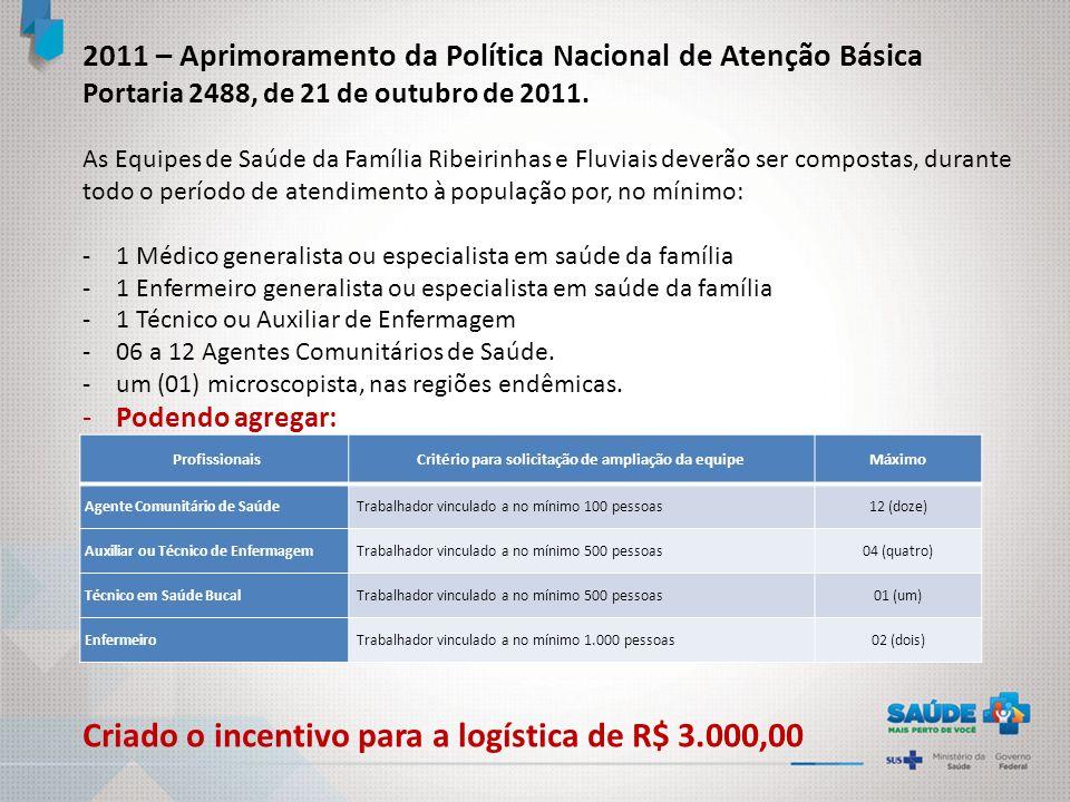 2011 – Aprimoramento da Política Nacional de Atenção Básica Portaria 2488, de 21 de outubro de 2011. As Equipes de Saúde da Família Ribeirinhas e Fluv