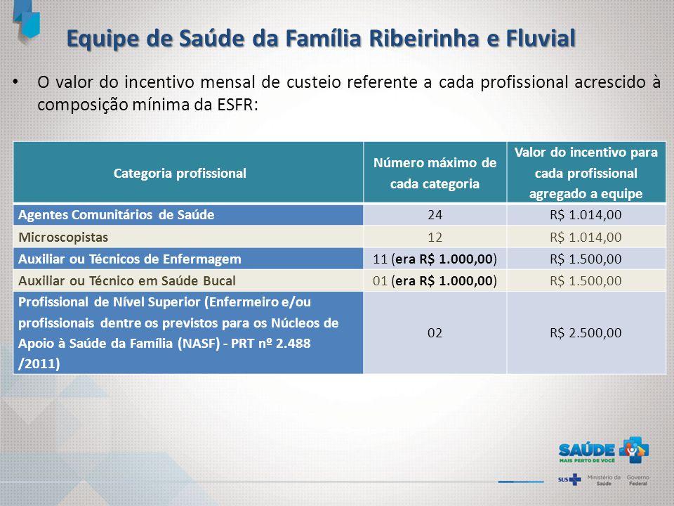 O valor do incentivo mensal de custeio referente a cada profissional acrescido à composição mínima da ESFR: Categoria profissional Número máximo de ca