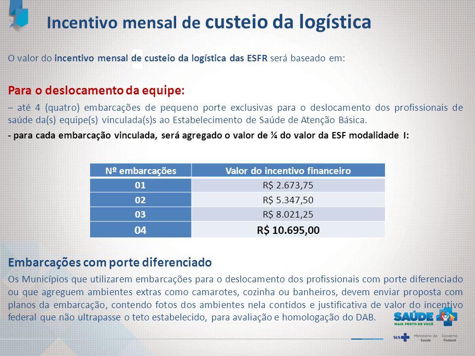  Incentivo mensal de custeio da logística O valor do incentivo mensal de custeio da logística das ESFR será baseado em: Para o deslocamento da equipe