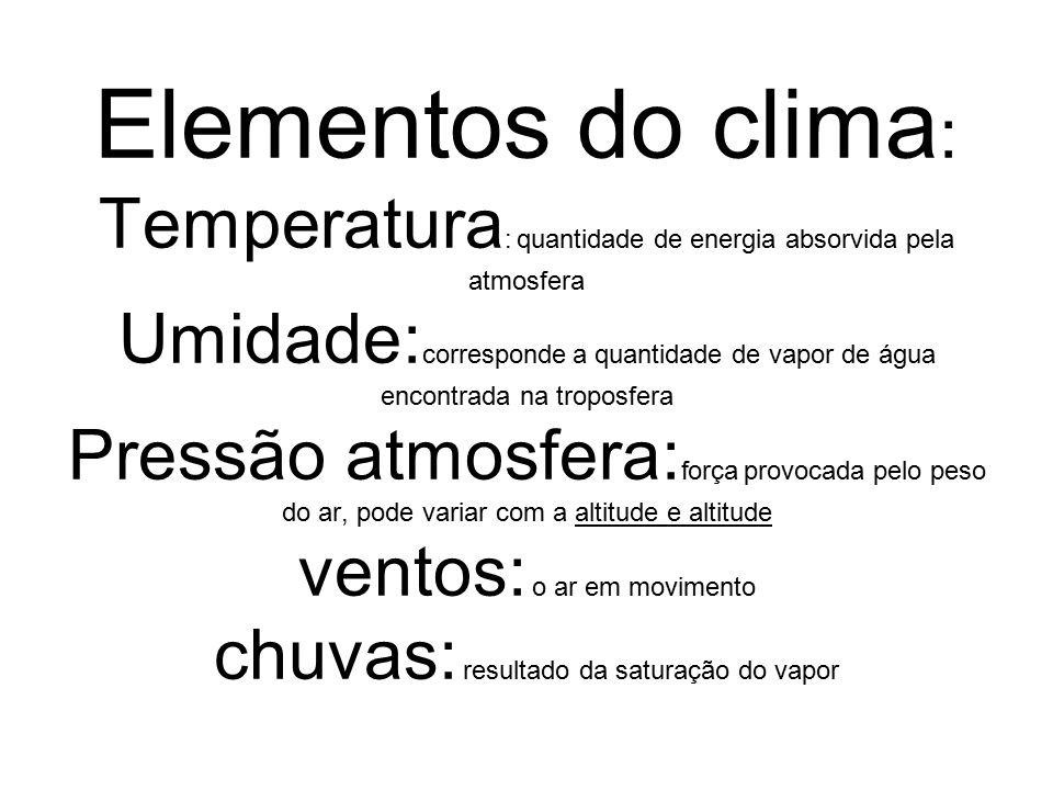 Elementos do clima : Temperatura : quantidade de energia absorvida pela atmosfera Umidade: corresponde a quantidade de vapor de água encontrada na tro