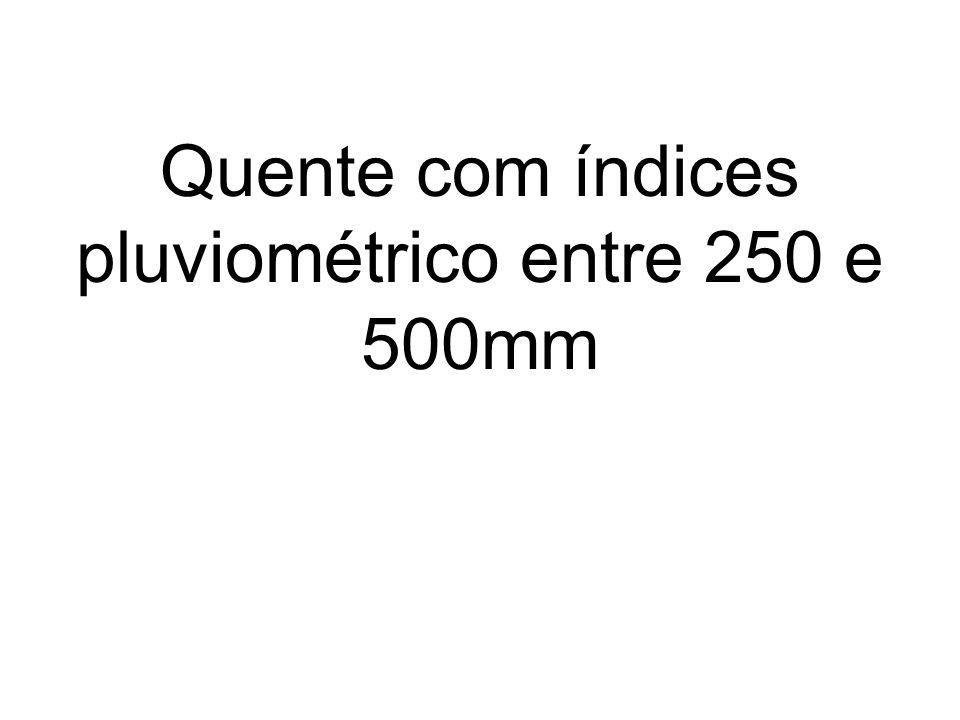 Quente com índices pluviométrico entre 250 e 500mm