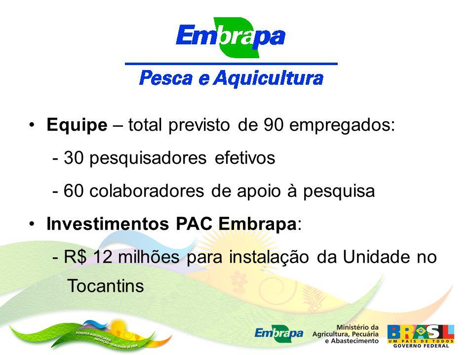 Equipe – total previsto de 90 empregados: - 30 pesquisadores efetivos - 60 colaboradores de apoio à pesquisa Investimentos PAC Embrapa: - R$ 12 milhões para instalação da Unidade no Tocantins