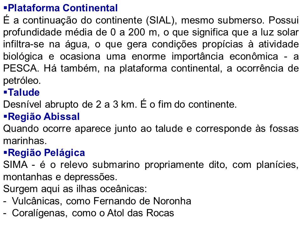  Plataforma Continental É a continuação do continente (SIAL), mesmo submerso.