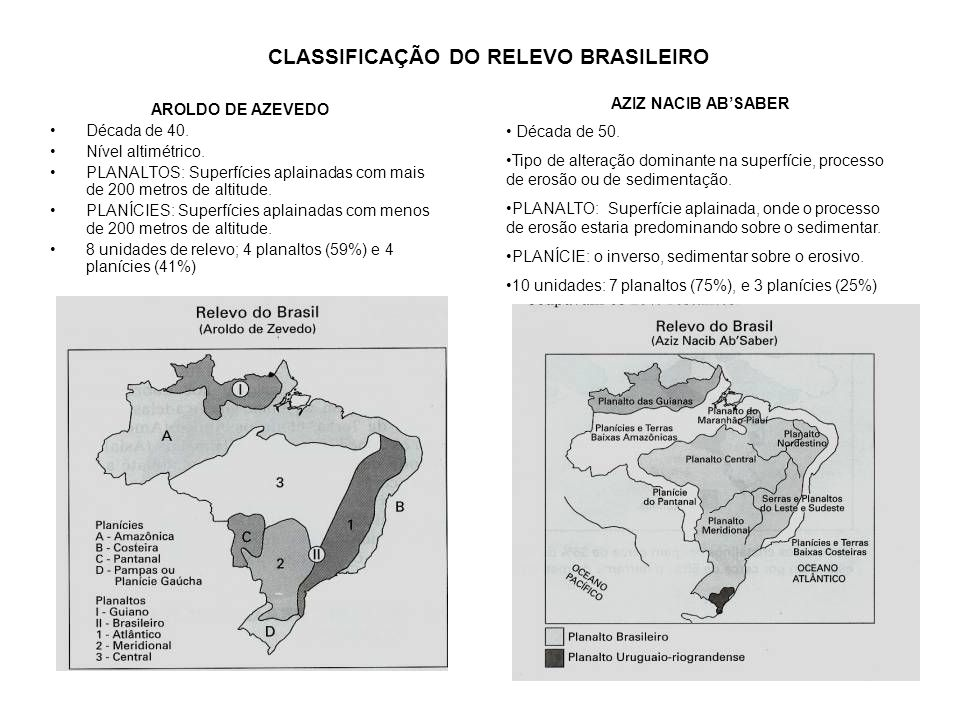 CLASSIFICAÇÃO DO RELEVO BRASILEIRO AROLDO DE AZEVEDO Década de 40. Nível altimétrico. PLANALTOS: Superfícies aplainadas com mais de 200 metros de alti
