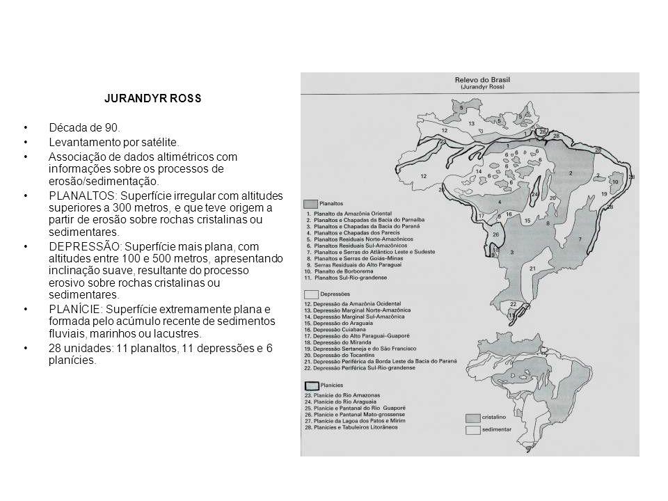 JURANDYR ROSS Década de 90. Levantamento por satélite. Associação de dados altimétricos com informações sobre os processos de erosão/sedimentação. PLA