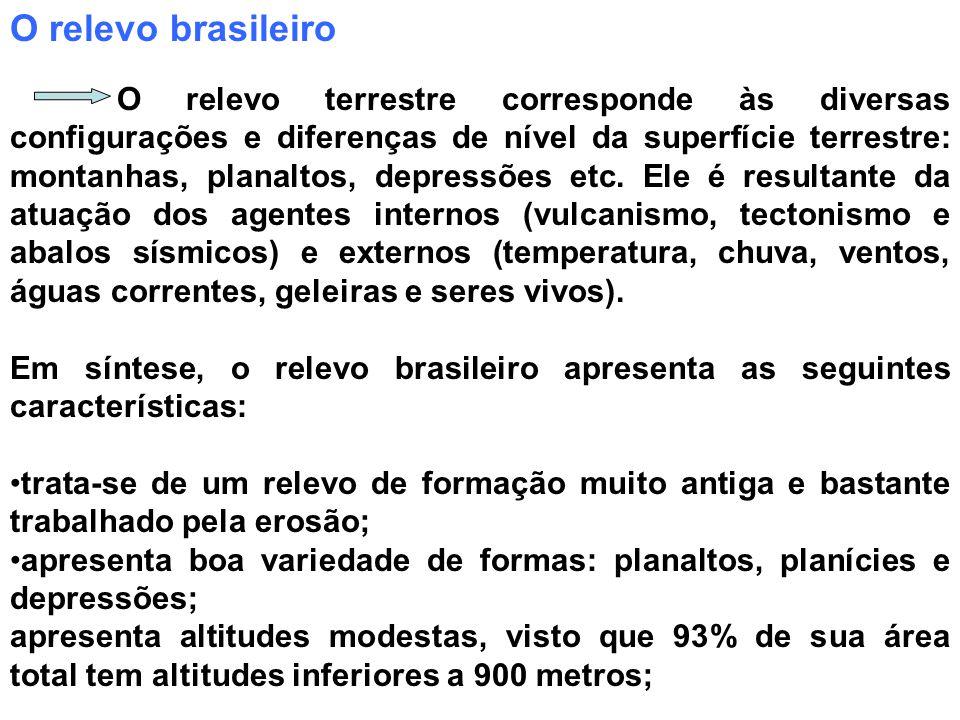 O relevo brasileiro O relevo terrestre corresponde às diversas configurações e diferenças de nível da superfície terrestre: montanhas, planaltos, depr