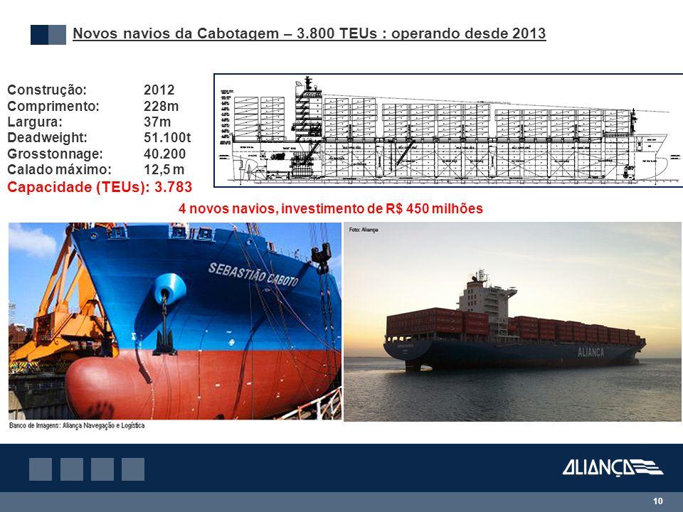 10 Novos navios da Cabotagem – 3.800 TEUs : operando desde 2013 Construção: 2012 Comprimento: 228m Largura: 37m Deadweight: 51.100t Grosstonnage: 40.200 Calado máximo:12,5 m Capacidade (TEUs): 3.783 4 novos navios, investimento de R$ 450 milhões