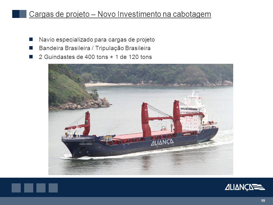 Cargas de projeto – Novo Investimento na cabotagem Navio especializado para cargas de projeto Bandeira Brasileira / Tripulação Brasileira 2 Guindastes de 400 tons + 1 de 120 tons 19