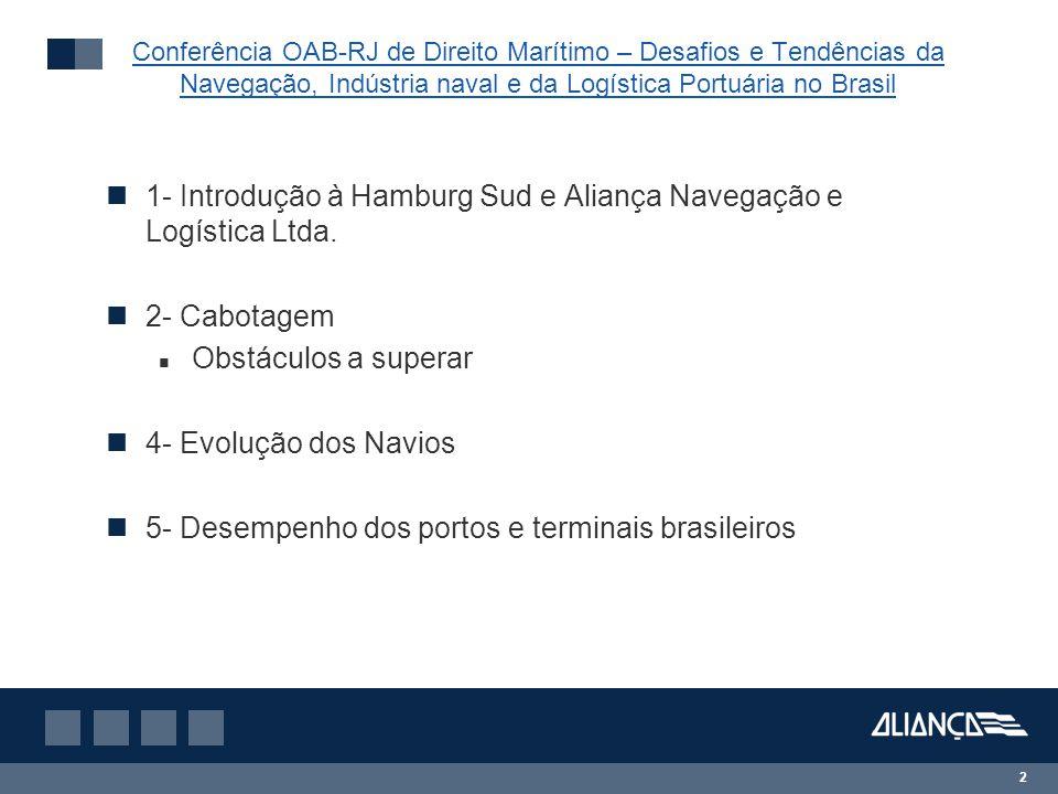 Conferência OAB-RJ de Direito Marítimo – Desafios e Tendências da Navegação, Indústria naval e da Logística Portuária no Brasil 1- Introdução à Hamburg Sud e Aliança Navegação e Logística Ltda.