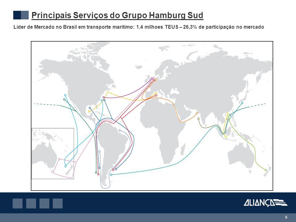 5 Principais Serviços do Grupo Hamburg Sud Líder de Mercado no Brasil em transporte marítimo: 1.4 milhoes TEUS – 26,3% de participação no mercado