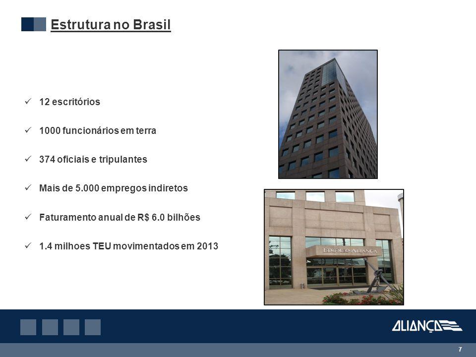 7 Estrutura no Brasil 12 escritórios 1000 funcionários em terra 374 oficiais e tripulantes Mais de 5.000 empregos indiretos Faturamento anual de R$ 6.0 bilhões 1.4 milhoes TEU movimentados em 2013