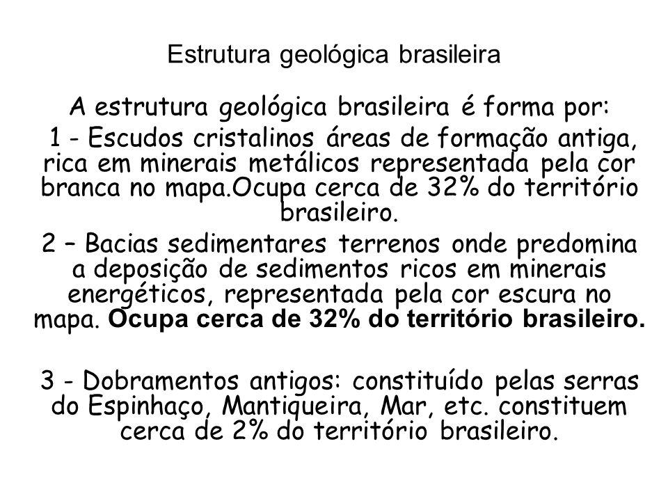 Estrutura geológica brasileira A estrutura geológica brasileira é forma por: 1 - Escudos cristalinos áreas de formação antiga, rica em minerais metáli