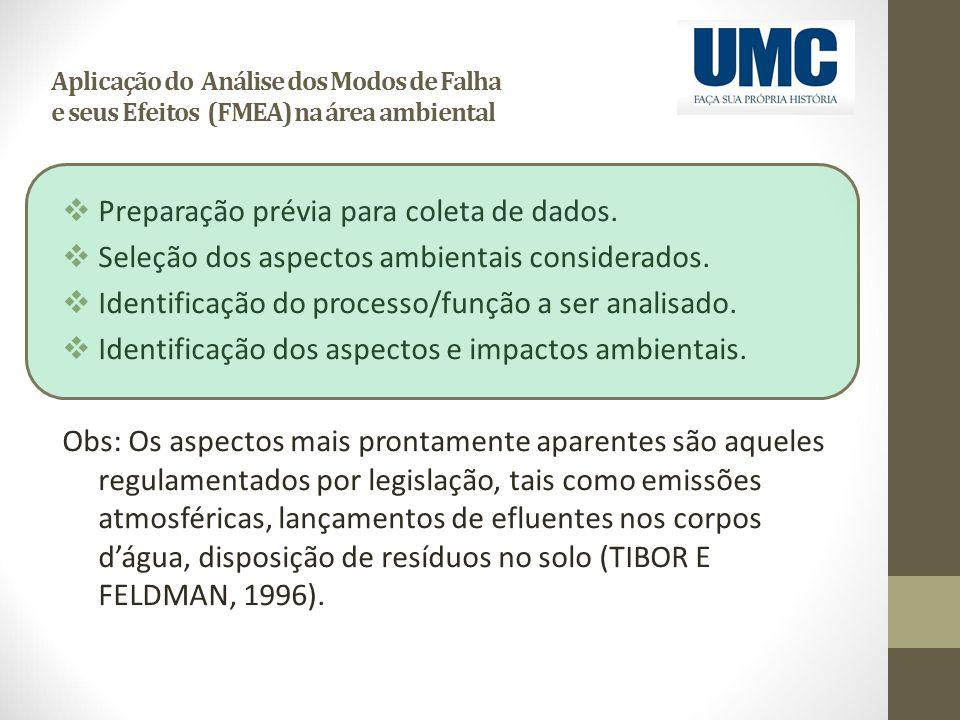 Aplicação do Análise dos Modos de Falha e seus Efeitos (FMEA) na área ambiental  Preparação prévia para coleta de dados.  Seleção dos aspectos ambie