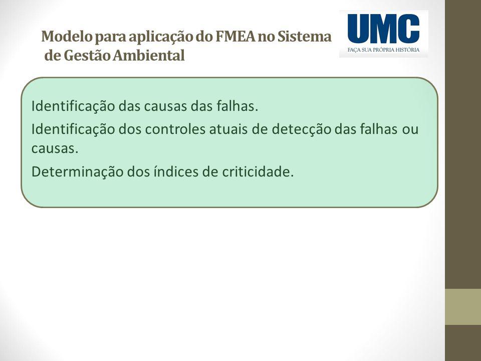 Modelo para aplicação do FMEA no Sistema de Gestão Ambiental Identificação das causas das falhas. Identificação dos controles atuais de detecção das f