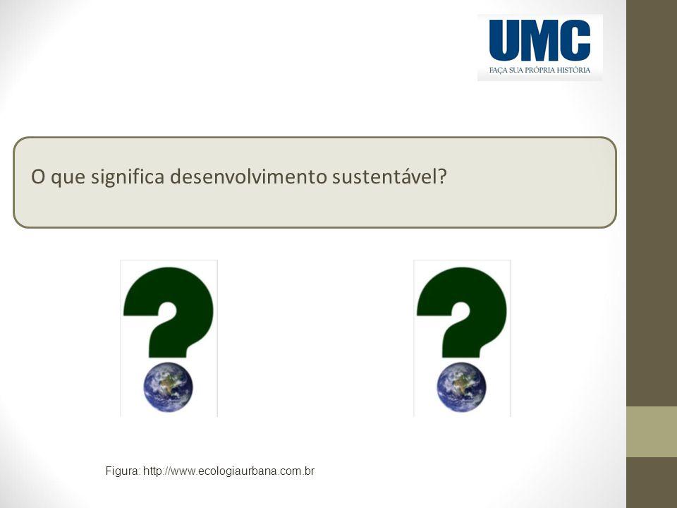O que significa desenvolvimento sustentável? Figura: http://www.ecologiaurbana.com.br
