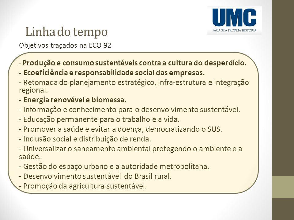 Linha do tempo Objetivos traçados na ECO 92 - Produção e consumo sustentáveis contra a cultura do desperdício. - Ecoeficiência e responsabilidade soci