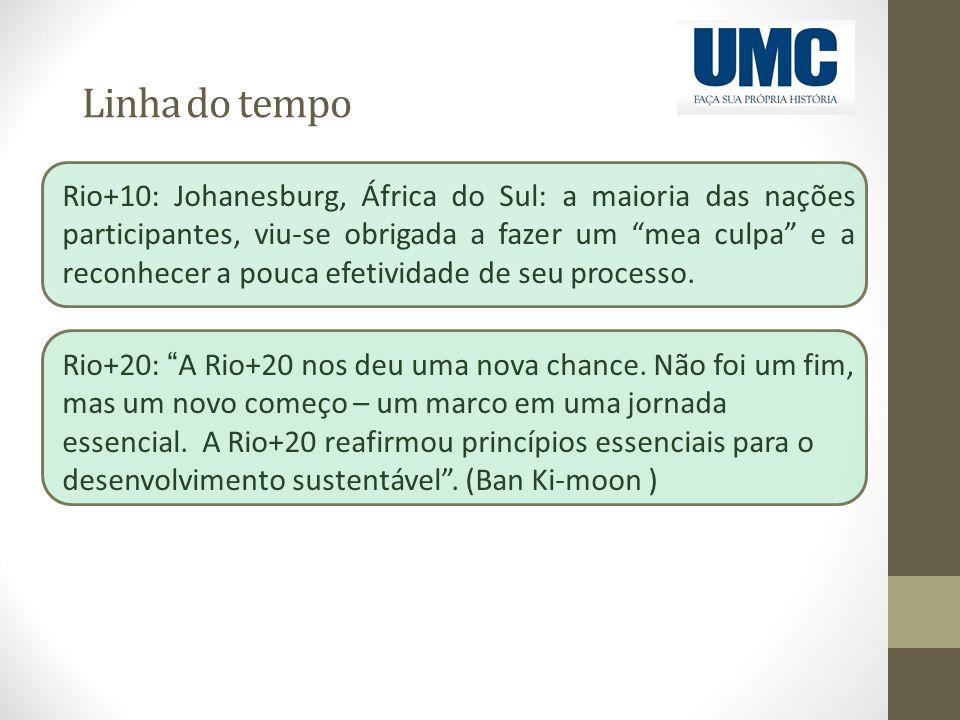 """Linha do tempo Rio+10: Johanesburg, África do Sul: a maioria das nações participantes, viu-se obrigada a fazer um """"mea culpa"""" e a reconhecer a pouca e"""