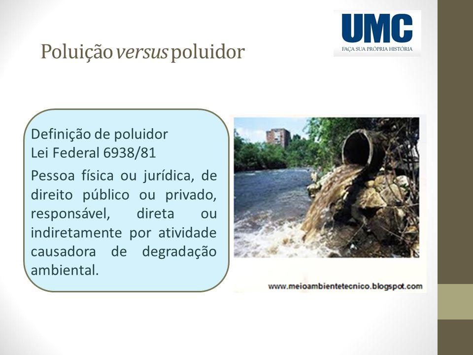 Poluição versus poluidor Definição de poluidor Lei Federal 6938/81 Pessoa física ou jurídica, de direito público ou privado, responsável, direta ou in