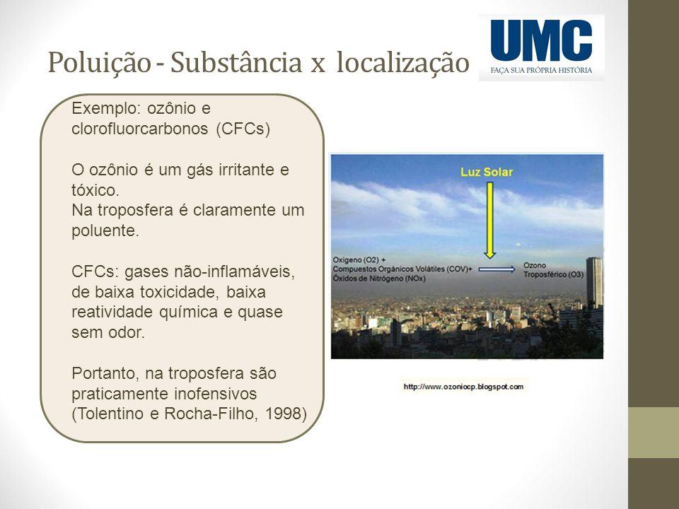 Poluição - Substância x localização Exemplo: ozônio e clorofluorcarbonos (CFCs) O ozônio é um gás irritante e tóxico. Na troposfera é claramente um po