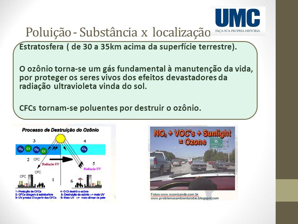 Poluição - Substância x localização Estratosfera ( de 30 a 35km acima da superfície terrestre). O ozônio torna-se um gás fundamental à manutenção da v