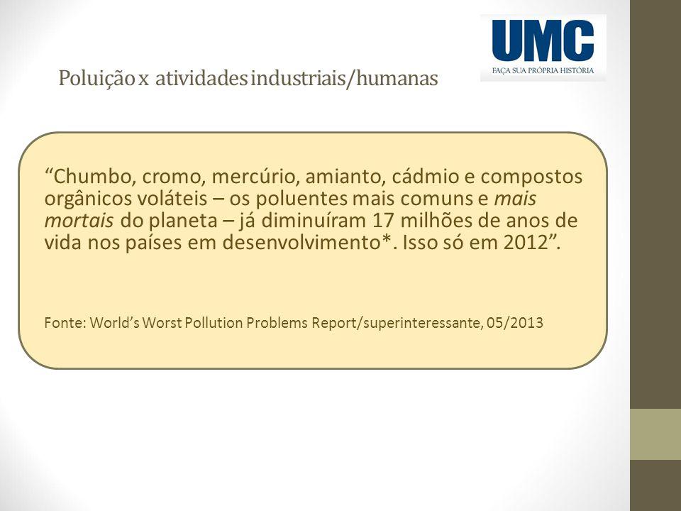 """Poluição x atividades industriais/humanas """"Chumbo, cromo, mercúrio, amianto, cádmio e compostos orgânicos voláteis – os poluentes mais comuns e mais m"""