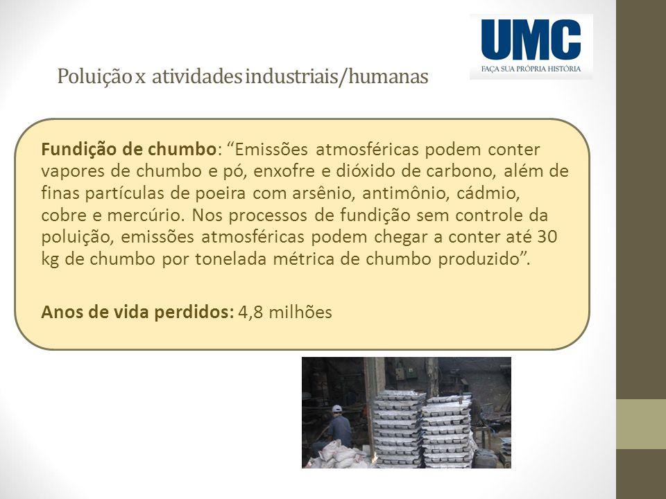 """Poluição x atividades industriais/humanas Fundição de chumbo: """"Emissões atmosféricas podem conter vapores de chumbo e pó, enxofre e dióxido de carbono"""