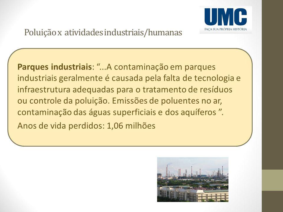 """Poluição x atividades industriais/humanas Parques industriais: """"...A contaminação em parques industriais geralmente é causada pela falta de tecnologia"""