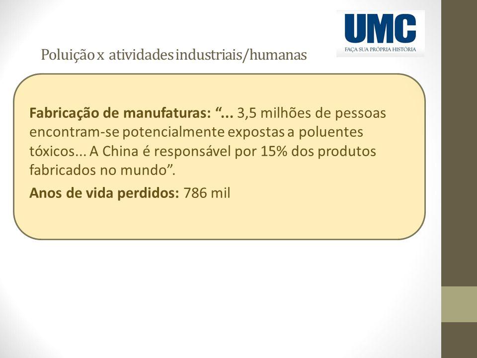 """Poluição x atividades industriais/humanas Fabricação de manufaturas: """"... 3,5 milhões de pessoas encontram-se potencialmente expostas a poluentes tóxi"""