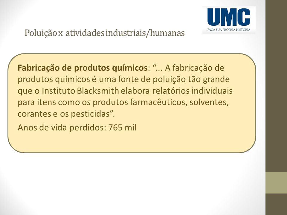 """Poluição x atividades industriais/humanas Fabricação de produtos químicos: """"... A fabricação de produtos químicos é uma fonte de poluição tão grande q"""
