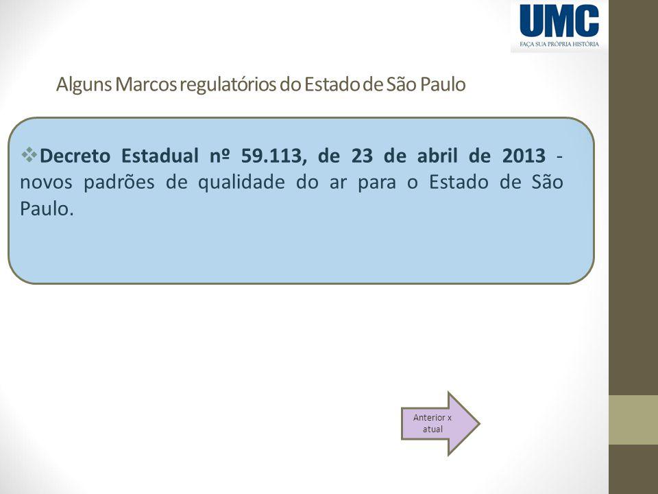 Alguns Marcos regulatórios do Estado de São Paulo  Decreto Estadual nº 59.113, de 23 de abril de 2013 - novos padrões de qualidade do ar para o Estad
