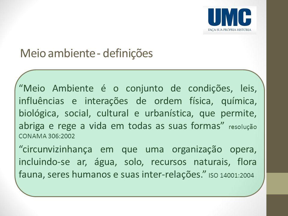 Política Nacional do Meio Ambiente figura: http://materiaincognita.com.br