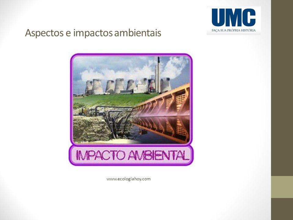 Aspectos e impactos ambientais www.ecologiahoy.com