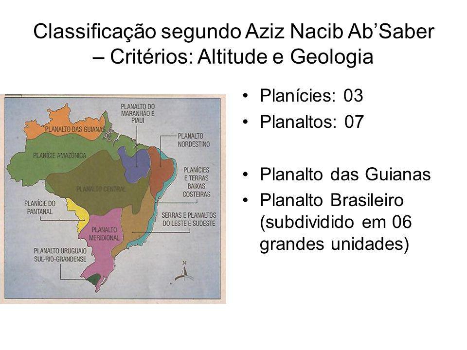 Classificação segundo Aziz Nacib Ab'Saber – Critérios: Altitude e Geologia Planícies: 03 Planaltos: 07 Planalto das Guianas Planalto Brasileiro (subdividido em 06 grandes unidades)