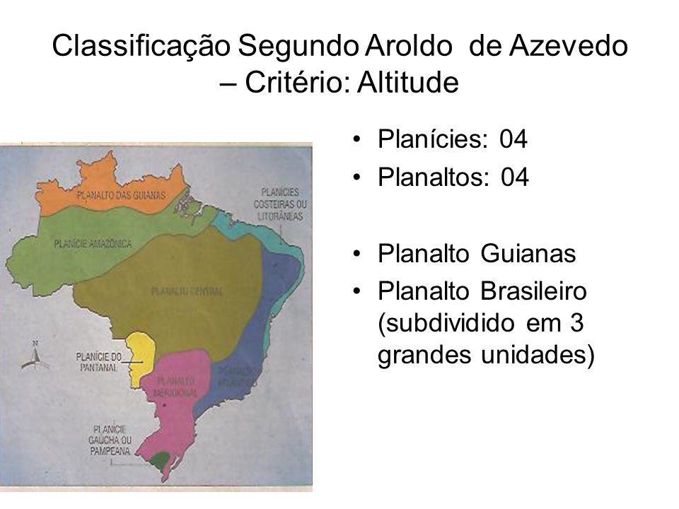 Classificação Segundo Aroldo de Azevedo – Critério: Altitude Planícies: 04 Planaltos: 04 Planalto Guianas Planalto Brasileiro (subdividido em 3 grandes unidades)
