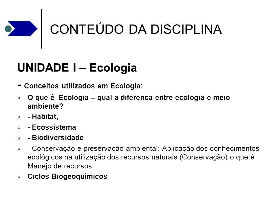 CONTEÚDO DA DISCIPLINA UNIDADE I – Ecologia - Conceitos utilizados em Ecologia:  O que é Ecologia – qual a diferença entre ecologia e meio ambiente?