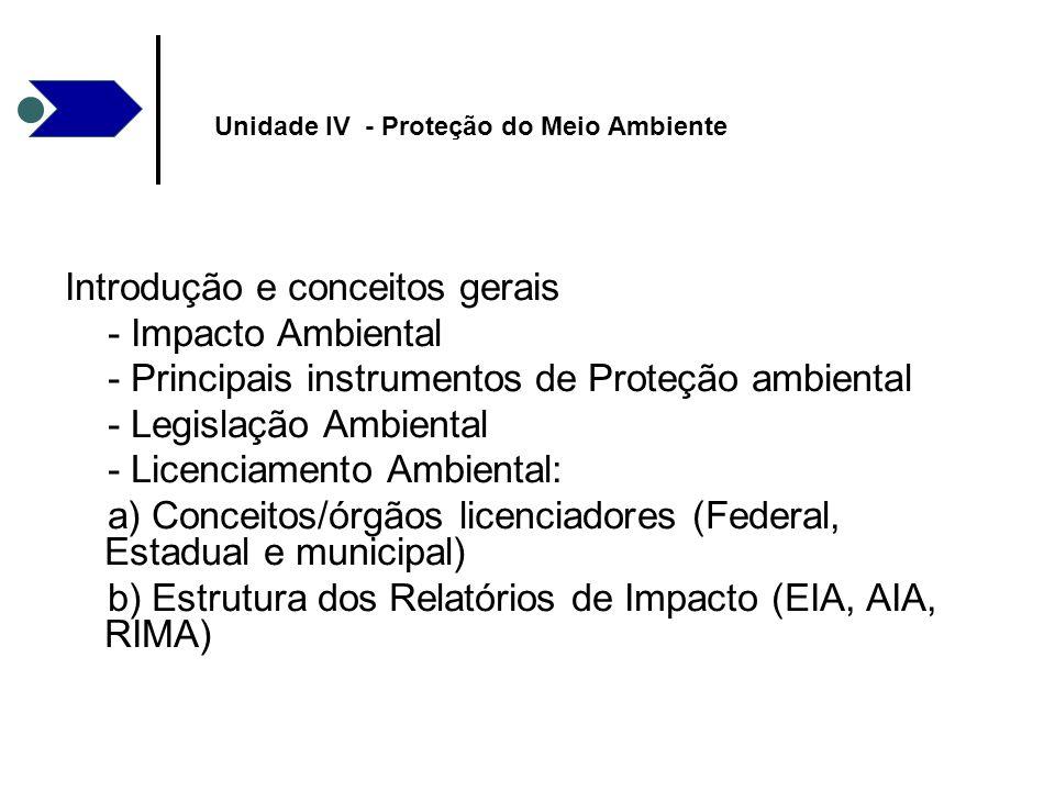 Introdução e conceitos gerais - Impacto Ambiental - Principais instrumentos de Proteção ambiental - Legislação Ambiental - Licenciamento Ambiental: a)